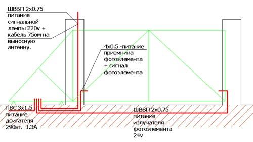 Схема подключения силовых и сигнальных линий автоматики откатных ворот.